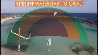 Tutorial Kitesurf: Waterstart ( Español)