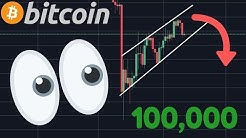 OMG!! A BITCOIN BEAR FLAG!!! | 100,000 SUBSCRIBERS BEFORE THE BTC HALVING?!!!