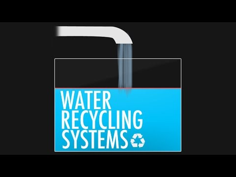 "Water Recycling Systems ""History and Future"""