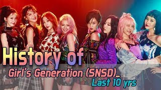 [60FPS] SNSD 10yrs, From Debut to the Holiday Night (How many songs do you know?) - Stafaband