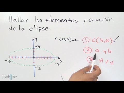 Ecuación de una elipse dada la gráfica│origen - YouTube