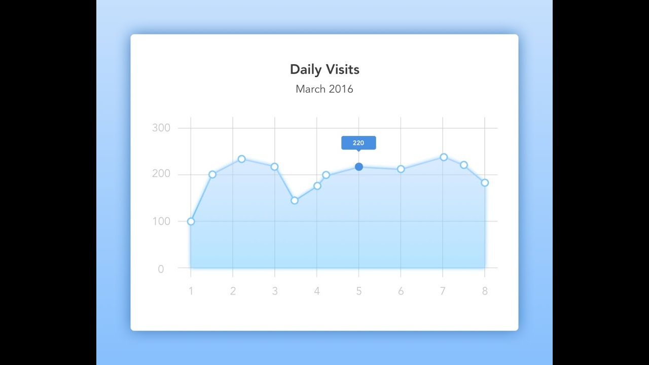 Sketch 3 design graph daily visits daily 04 youtube sketch 3 design graph daily visits daily 04 ccuart Image collections