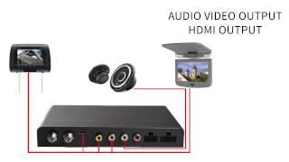 ASUKA DVB-T2 Car TV Receiver (Model No.HR-600)
