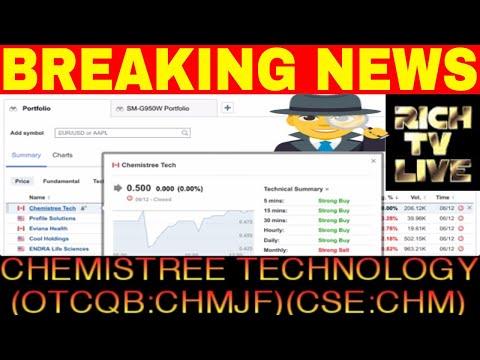 Chemistree (OTCQB:CHMJF) (CSE:CHM) Acquires Global Rights to Sugarleaf Brand