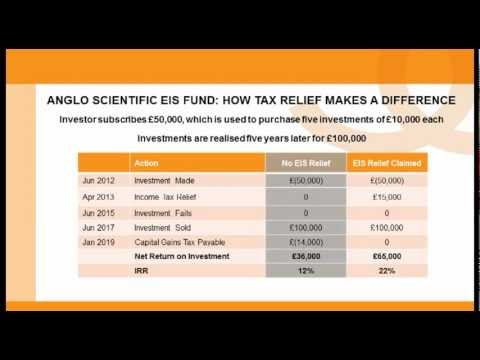 An introduction to the Enterprise Investment Scheme with Chris Lee