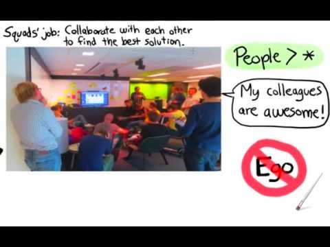 Spotify Engineering Culture Full Video (Agile Enterprise Transition With Scrum And Kanban)