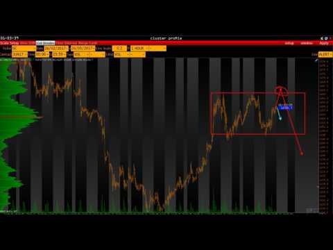 Market idea for gold 25.05