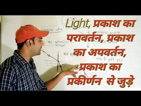Light, प्रकाश का परावर्तन, प्रकाश का अपवर्तन, प्रकाश का प्रकीर्णन  से जुड़े सवाल.
