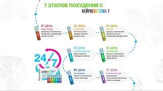 постер к видео Нейросистема 7 где купить