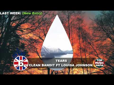 Top 10 Songs of The Week - June 11, 2016 (UK BBC CHART)