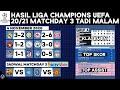 Hasil & Klasemen Liga Champions 2020: Madrid vs Inter, Atalanta vs Liverpool | Jadwal UCL Terbaru
