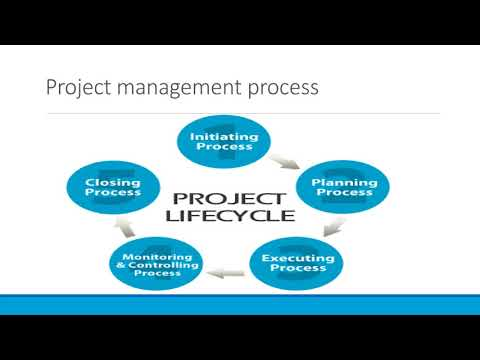 EED TOT Session - Project Management