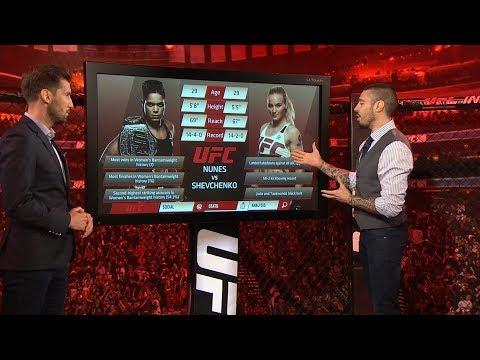 UFC 215: Inside the Octagon - Nunes vs Shevchenko