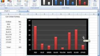 Excel 2007 - Creating & Editing Charts And Graphs