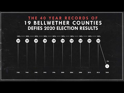 "Bellwether Counties DEFY Biden's so-called ""victory."""