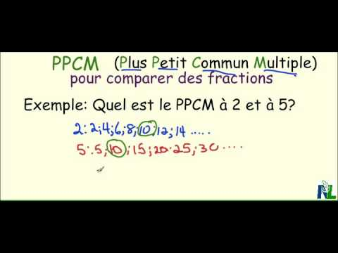 PPCM pour comparer des fractions