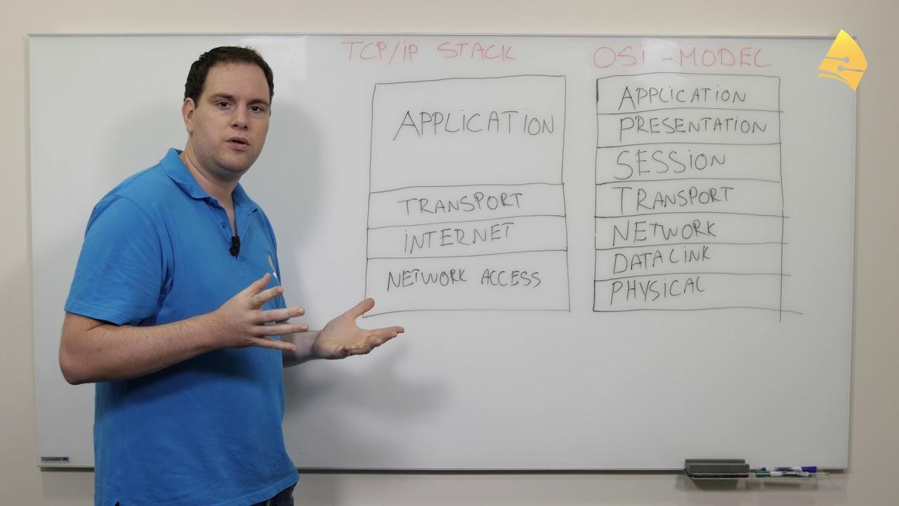 TCP/IP Stack Tutorial