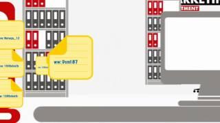 Wie funktioniert Self Service Reset Password Management