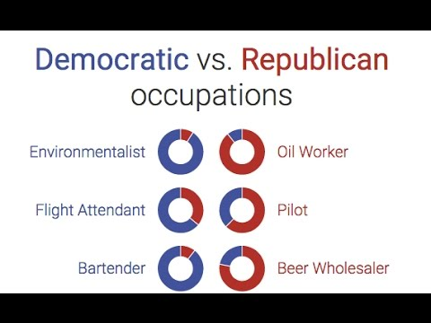 Does Your Job Lean Democrat Or Republican?