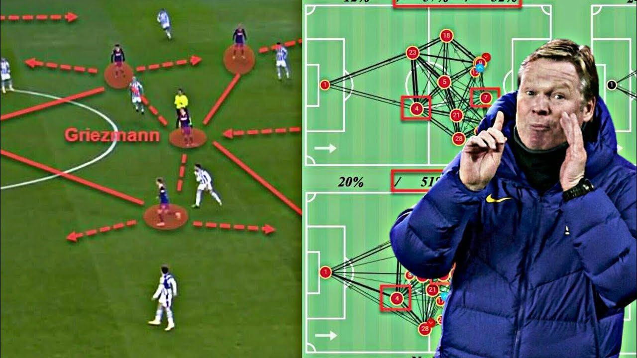 Download In-depth Tactical analysis that can make barca win laliga 2020/21