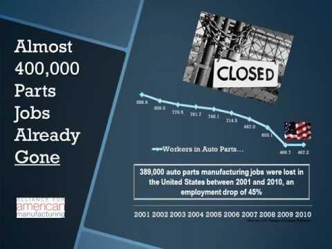 Defending American Auto Parts Manufacturing