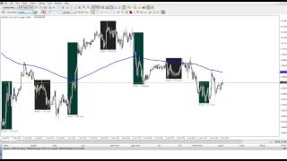 Forex Tester Forex Trading Software - Learn To Trade