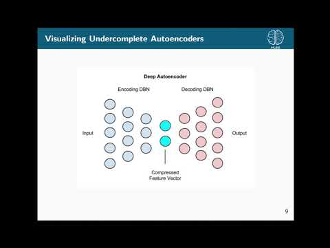 Deep Learning Decall Fall 2017 Day 6: Autoencoders and Representation Learning