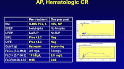 hqdefault - Guccion Hemodialysis Associated Amyloidosis