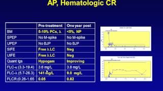 Histopathology Kidney --Amyloidosis..