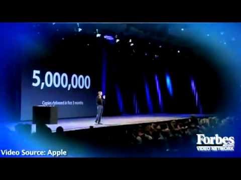 Анализ публичного выступления Стива Джобса - Ржачные видео приколы