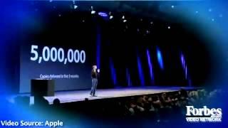 Анализ публичного выступления Стива Джобса