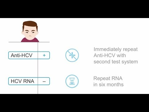 How To Screen For A HCV Infection Early.