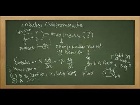 Belajar Fisika : Induksi Elektromagnetik