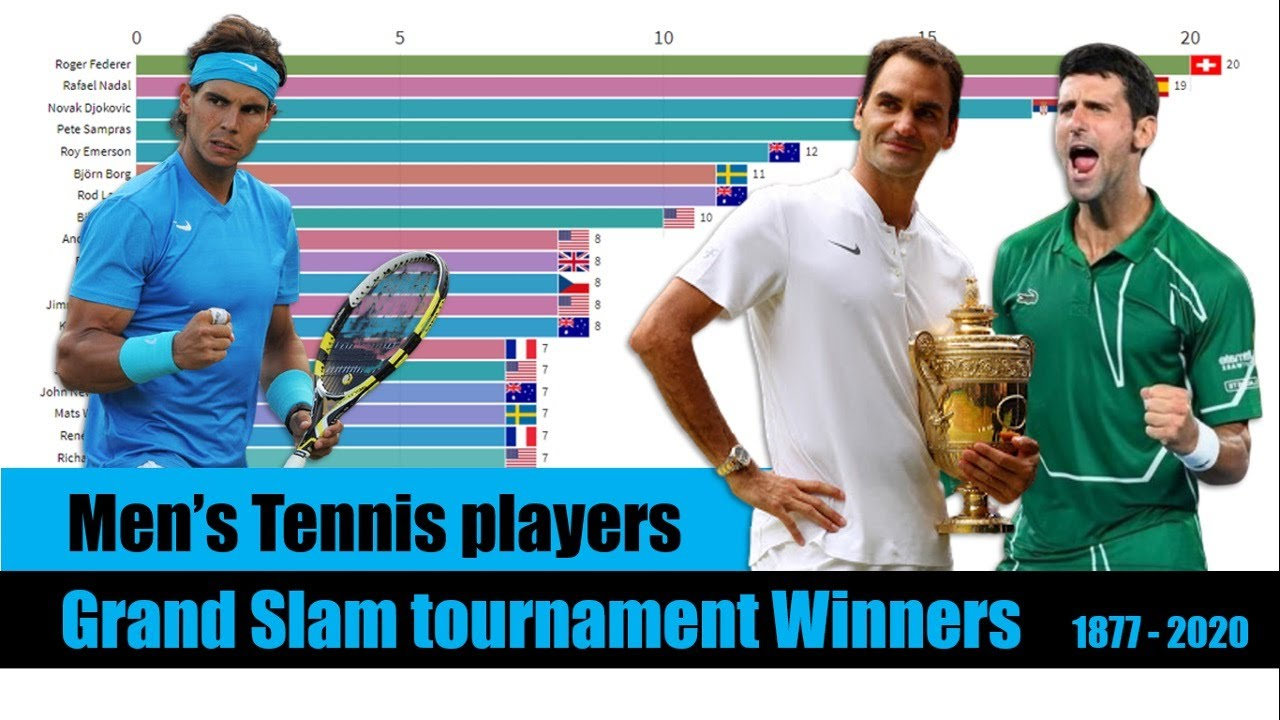 Grand Slam Winners