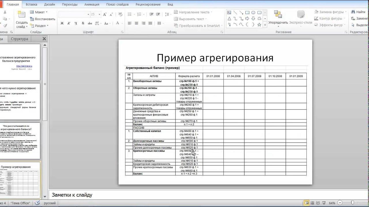 Содержание финансовых отчетов: баланс и отчет о прибылях и убытках
