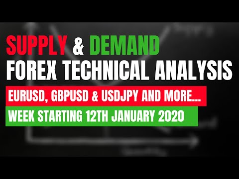 Supply & Demand Forex Technical Analysis - Week Starting 12th January