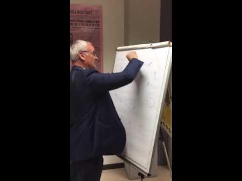 Claudio Ranieri rivela i segreti del Leicester [SUB ENG]