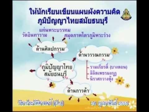 585+5550224_D+ภูมิปัญญาไทยสมัยธนบุรี+นักเรียนนำเสนอผลงาน แผนผังความคิด+hisp5+dltv54p