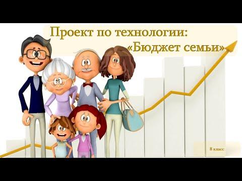 Видеоурок по технологии 8 класс бюджет семьи