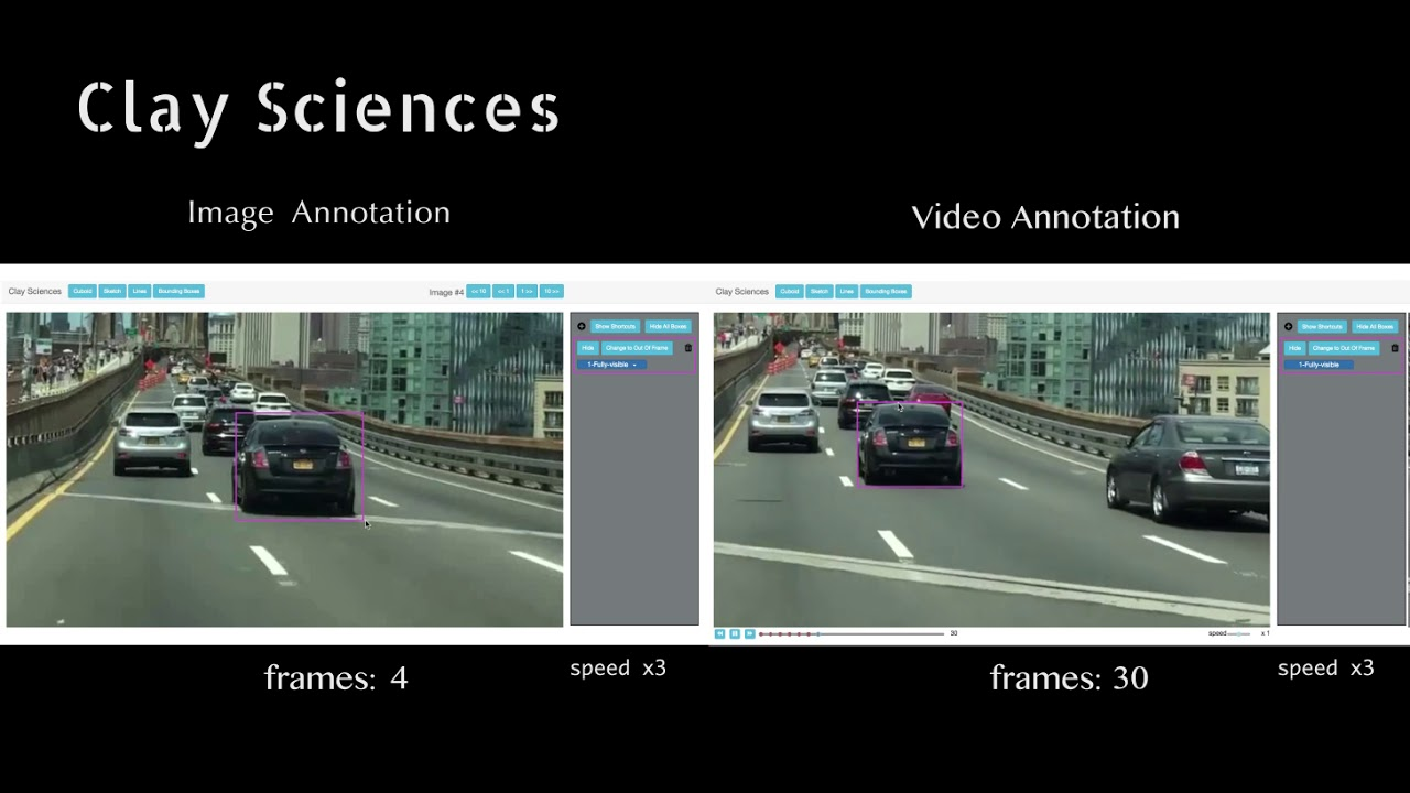 Why annotating data directly on videos is way superior to annotating