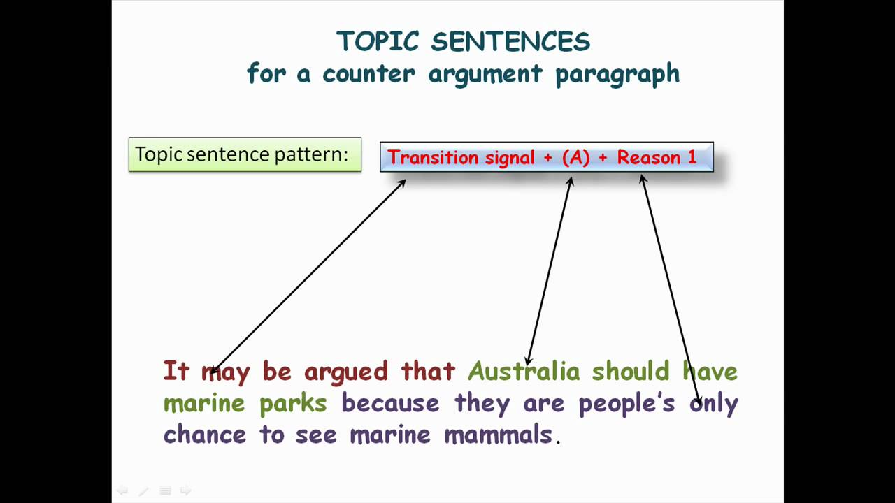 Introduction To Argumentative Essay Type I  Youtube