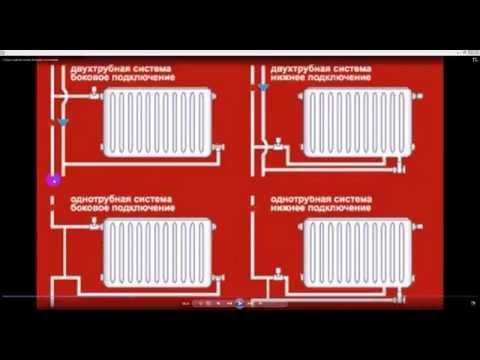 Схема подключения радиаторов отопления. Подключение батарей отопления.