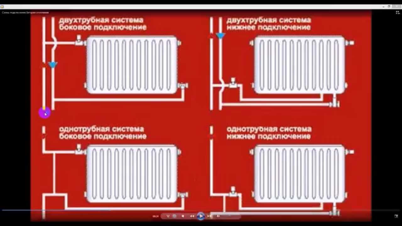 Отопительный радиатор схема