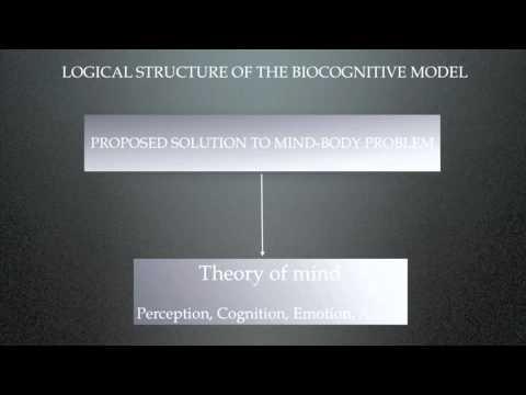 """mind and body dualism vs neuroscience Key words: cognitive neuroscience, brain, consciousness states, dualism  kongnitivna znanost in """"vprašanje duševnosti in telesa"""" grega repovš univerza  v."""