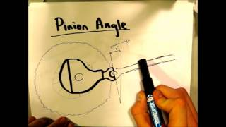 Driveline Vibrations And pinion angles