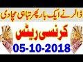 Pakistan Today US Dollar And Gold Latest News   PKR to US Dollar   Gold Price in Pakistan 05-10-18
