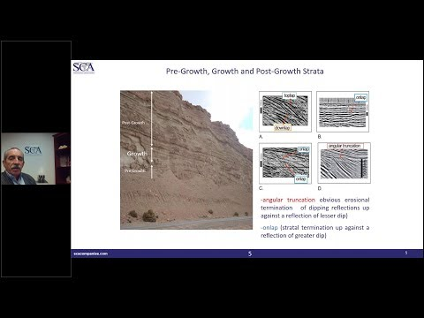 Kinetic Sequence Stratigraphy: It's Applications to Exploration
