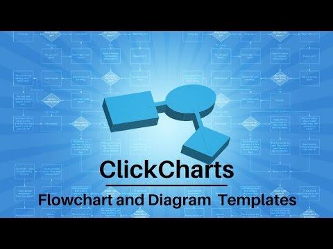 ClickCharts Software Tutorial   Flowchart And Diagram Templates