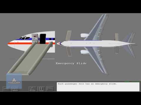 Introducing Boeing 737 NG Airplane