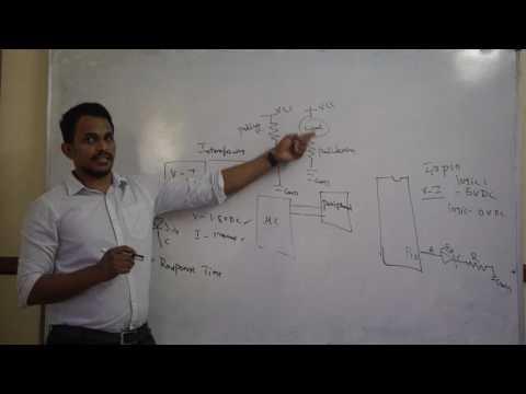 Interfacing of  microcontrollers